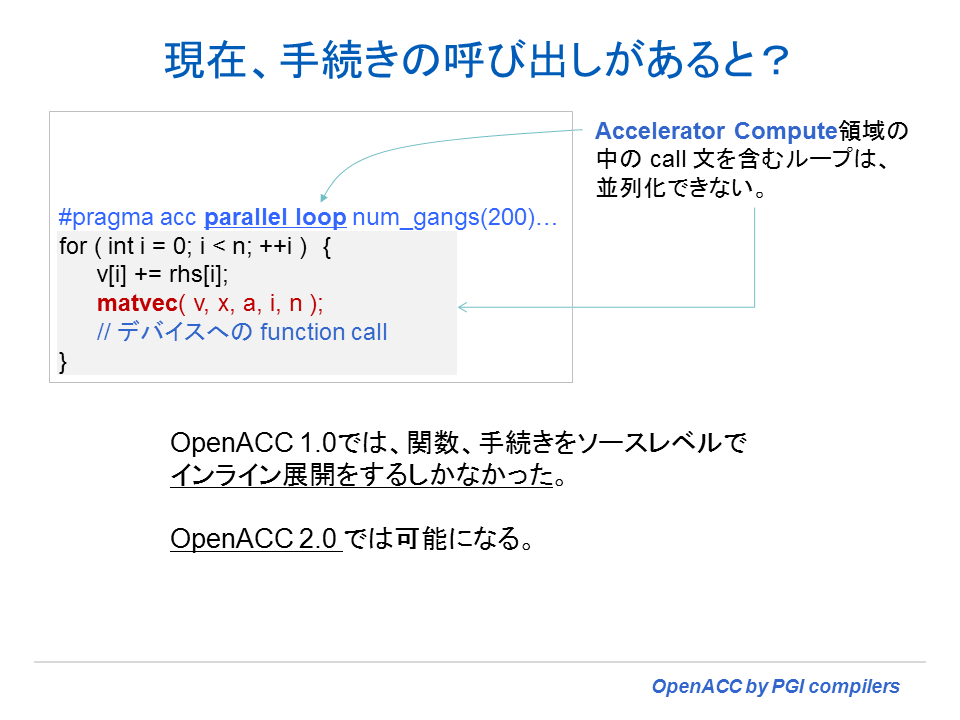 OpenACC 2.0 New Procedure